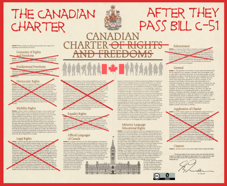 The Canadian Charter in a Post Bill C-51 Canada